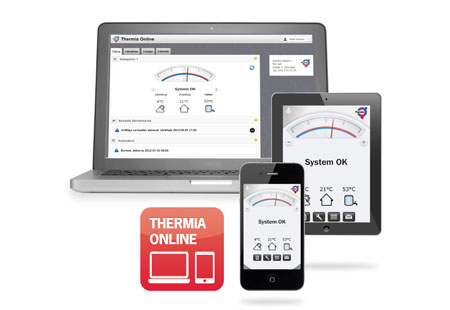 Smart Home Thermia Online